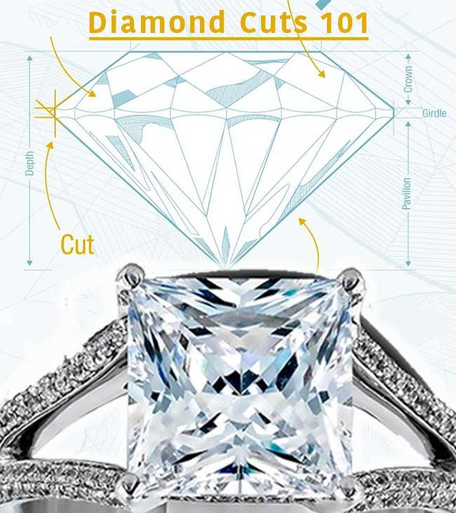 Diamonds Cuts 101 Guide