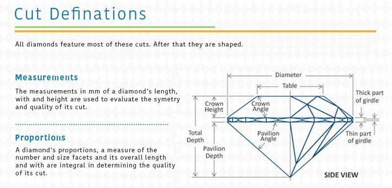 Diamonds Cut Definations
