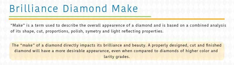 Diamonds brilliance