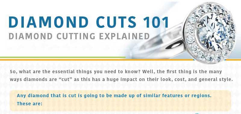 Diamonds cuts 101