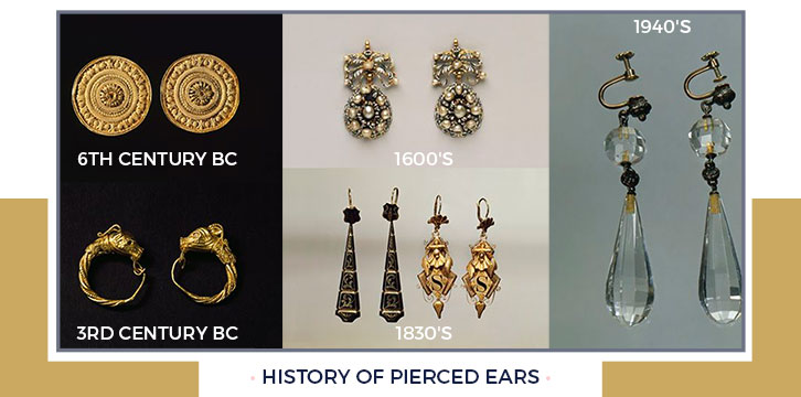 History of Pierced Ears