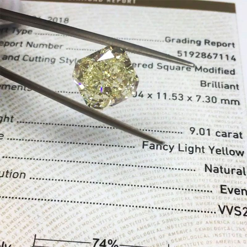 Where to Sell Your Diamond